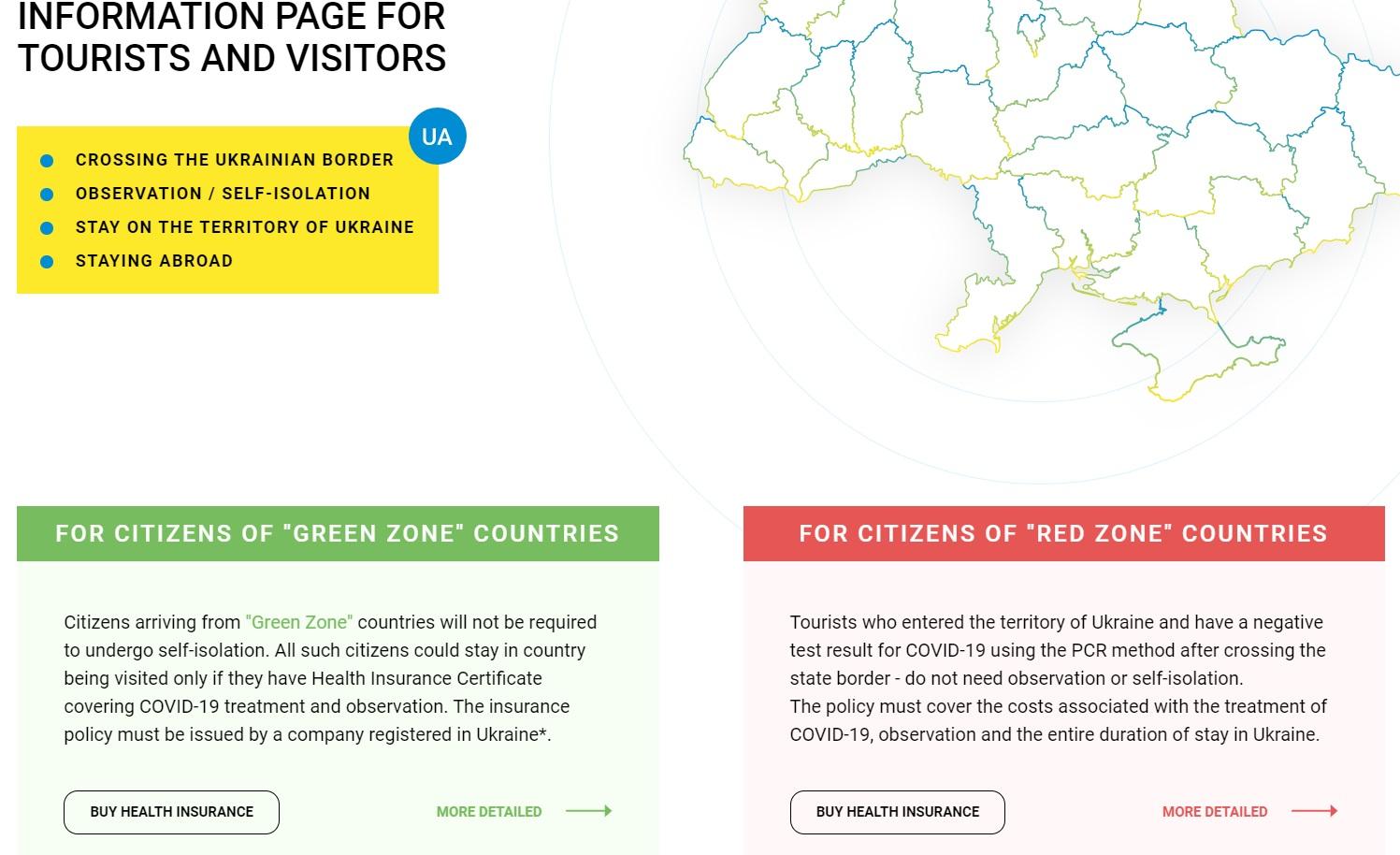 кіпр - ukraine: entry procedures